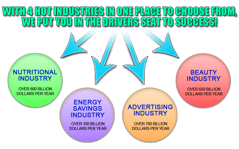 3 Hot Industries To Choose From
